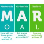 Does smart goal setting is only option for gigantic success in student life?