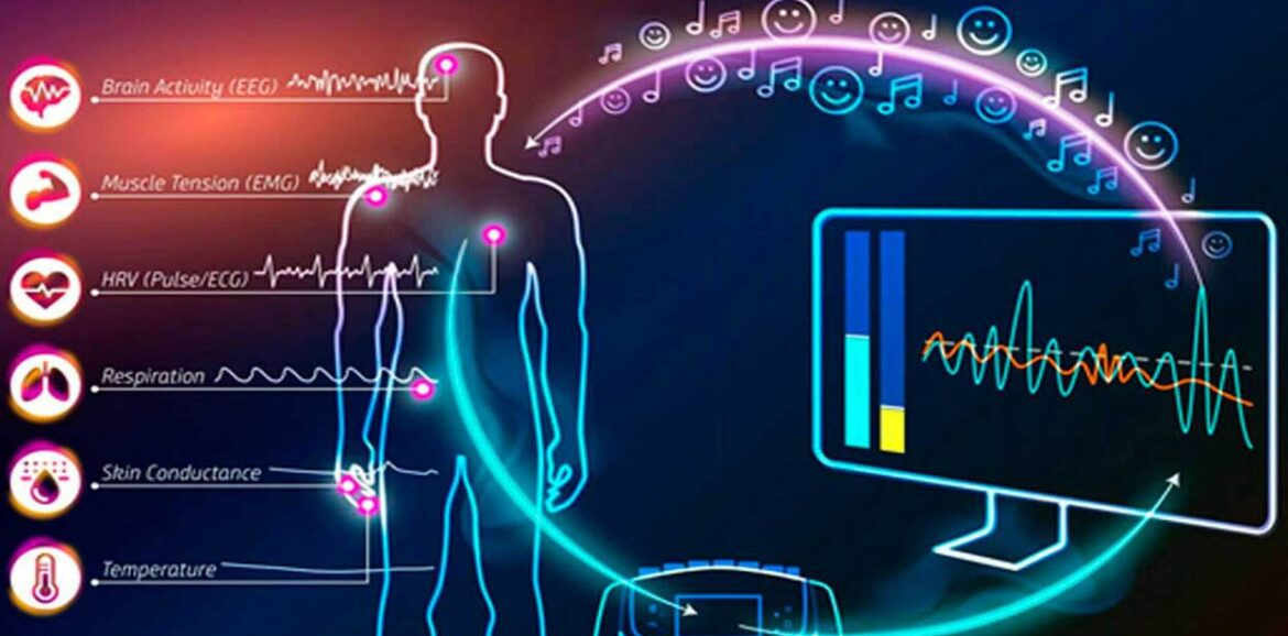 Biofeedback for overall well being